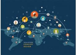 全球社交网络