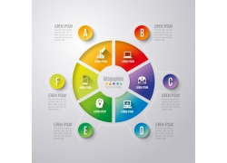 圆环3D信息图表