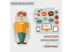 男性设计师与软件图标图片