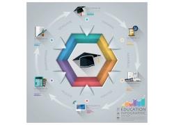教育信息图表