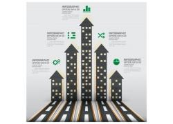 房屋高速路信息图表