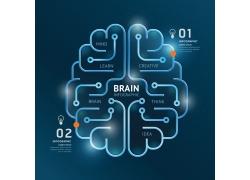 蓝色大脑电路图信息图表