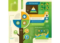 创意环保信息图表