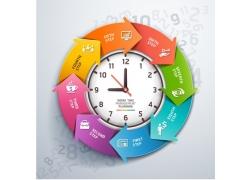 立体圆环时钟信息图表