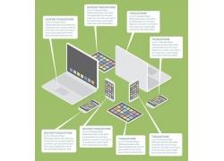 数码产品与对话框