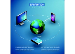 互联网计算机信息图表