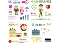 医疗养老保险图表