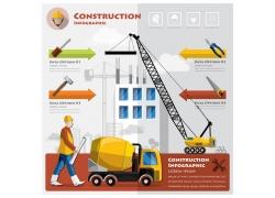 建筑炼油厂信息图表