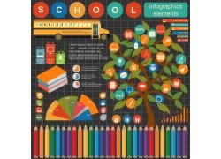 彩色铅笔教育信息图表