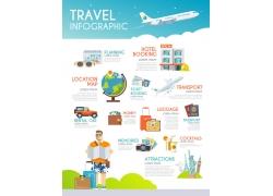 度假旅游主题信息图表