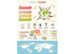 旅游主题信息图表