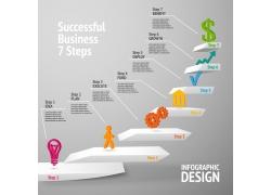 立体商务信息图表