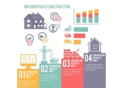 房地产建筑信息图表