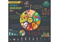 餐饮美食信息图表