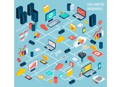 网络商场信息图表