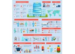教育医疗主题信息图表