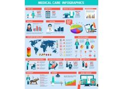 救死扶伤医疗主题信息图表
