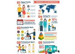 生活人物信息图表