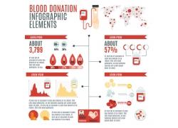 献血主题信息图表