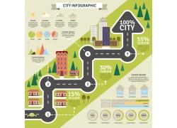 地产房屋绿化信息图表