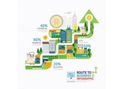 矢量卡通城市图表设计