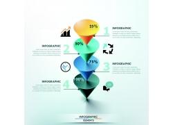 立体圆锥体信息图表