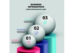 立体球体信息图表