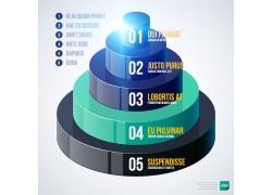 立体圆环柱形信息图表