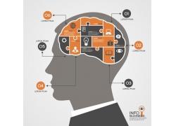 创意商务大脑信息图表