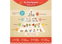 营养美食搭配金字塔信息图表