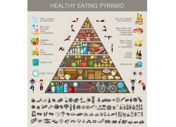 人体健康饮食搭配金字塔信息图表