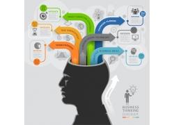 创意商务男人头脑和箭头信息图表
