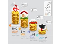 金融理财信息图表
