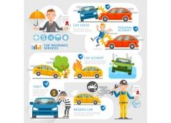 汽车意外险信息图表