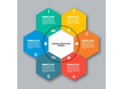 彩色六边形信息图表