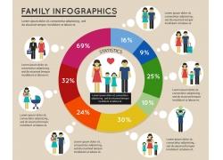 幸福家庭人物信息图表
