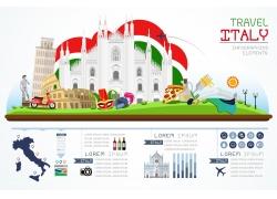 意大利旅游信息图表