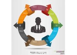 彩色圆环箭头商务人物信息图表