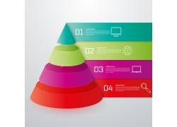彩色立体圆维体信息图表