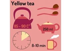 时间钟表与茶具
