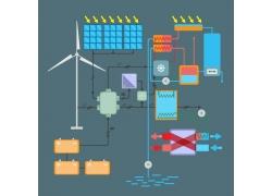 节能环保扁平化图标
