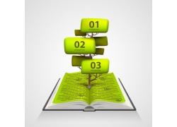 书本教育信息图表