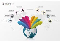 彩色立体箭头地球信息图表