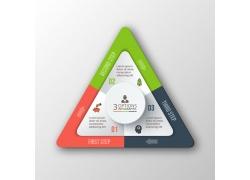 三角形结构图设计