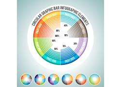彩色圆环信息图表