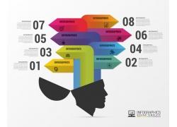 彩色立体箭头人脑信息图表
