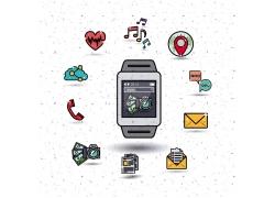 手表科技软件