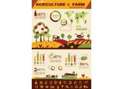 农场生产统计图片