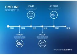 蓝色时间轴信息图表