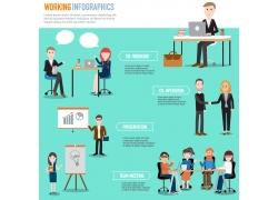 互联网工作商务人物信息图表